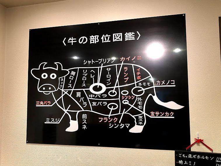 炭火焼肉 神楽(志村三丁目)
