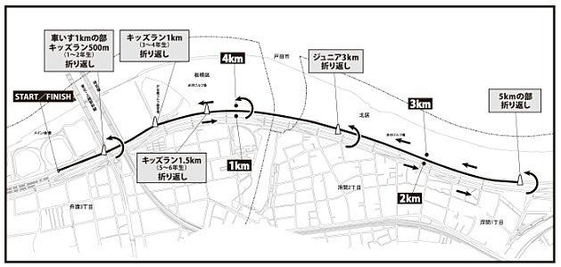 2019板橋CITYマラソンのコース